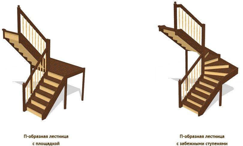 Преимущества П-образной лестницы